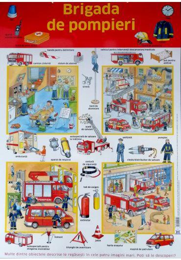 Plansa - Brigata de pompieri